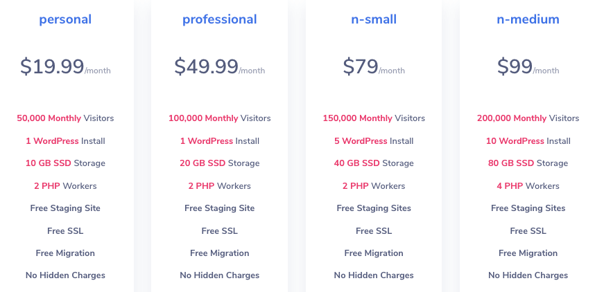 Nestify pricing plans