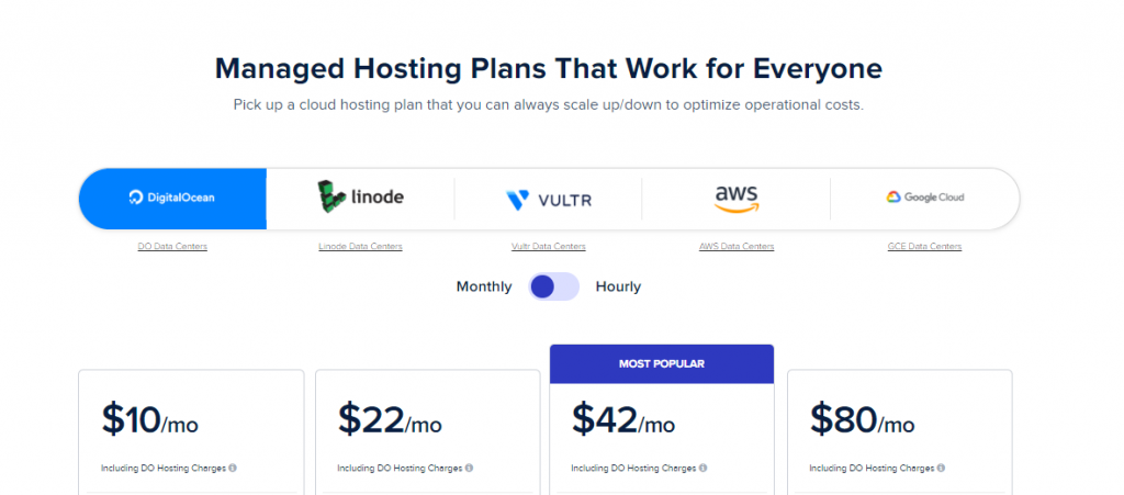 Cloudways Hosting plan