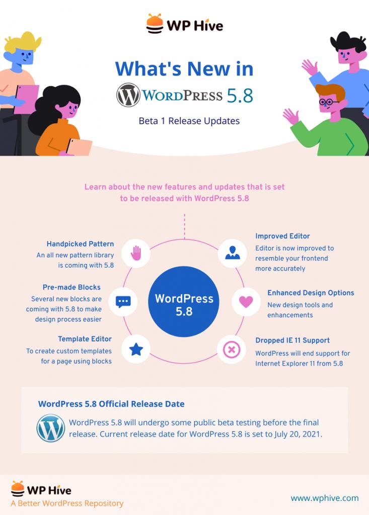 WP Hive Infographics